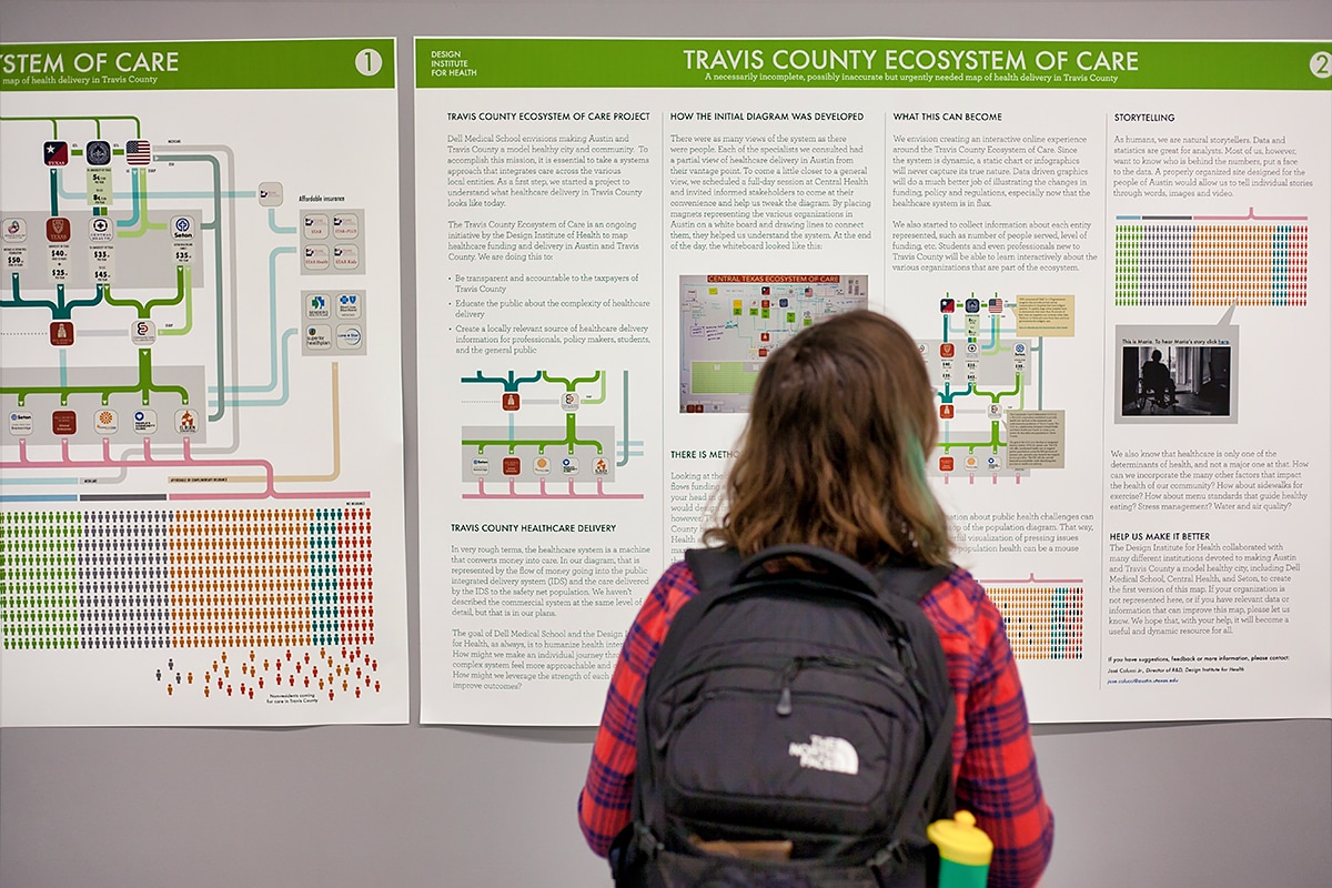 Student in front of Travis COunty Ecosystem of Care Poster.