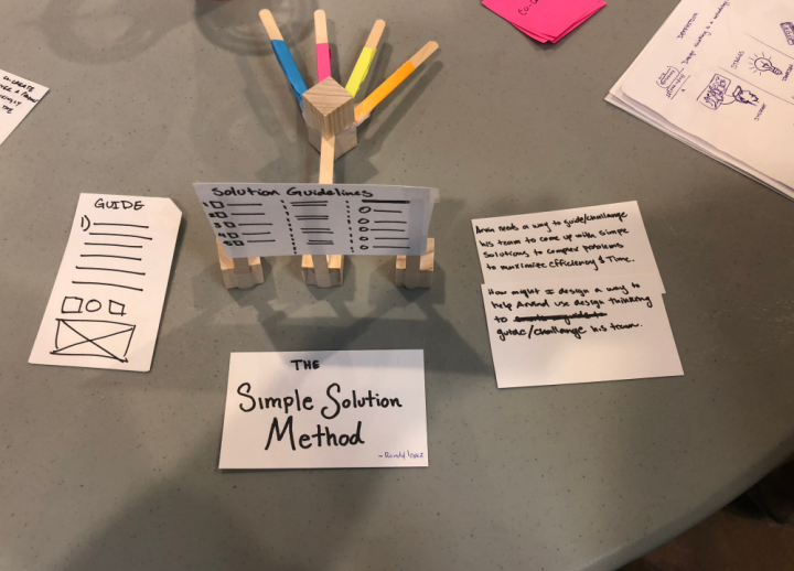 Design Sprints and Executive Education