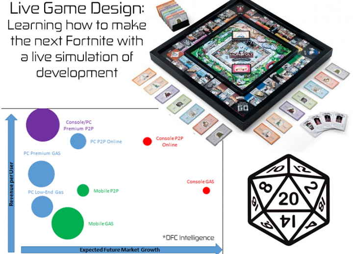 Live game design: learning how to make the next Fortnite with a live simulation of development